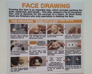 Face drawing process!