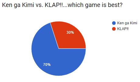 round 6 results
